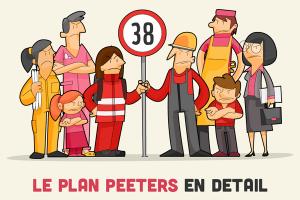 Plan Peeters
